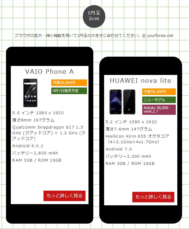 VAIO Phone Aとnova liteを比較。