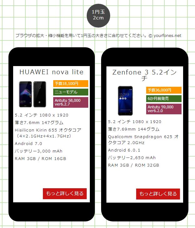 Zenfone 3とnova liteを比較。