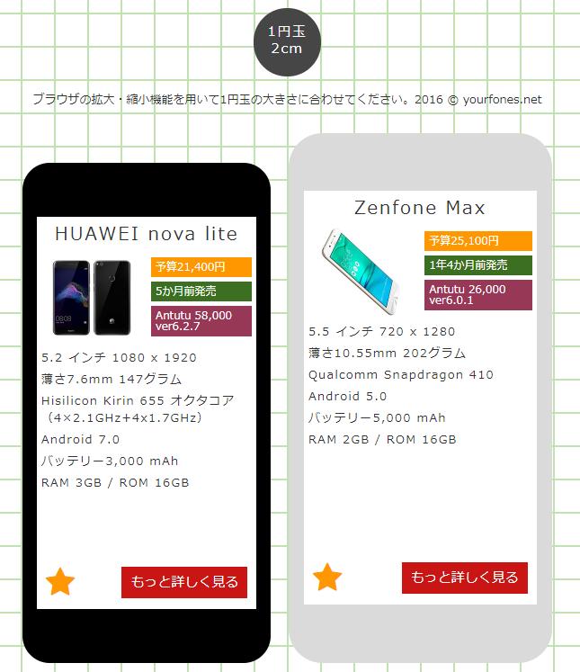 nova lite と Zenfone Maxを比較