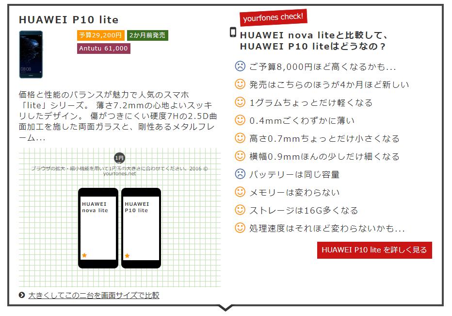 P10 lite と nova lite をyourfones check!