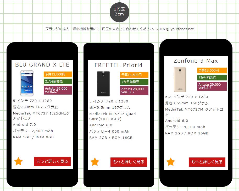 yourfones.net でGRAND X LTEとPriori4とZenfone 3 Max 5.2インチを比較。