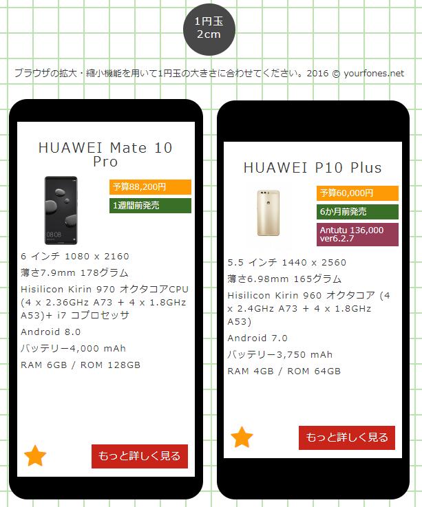 HUAWEI Mate 10 ProとP10 plusを比較。