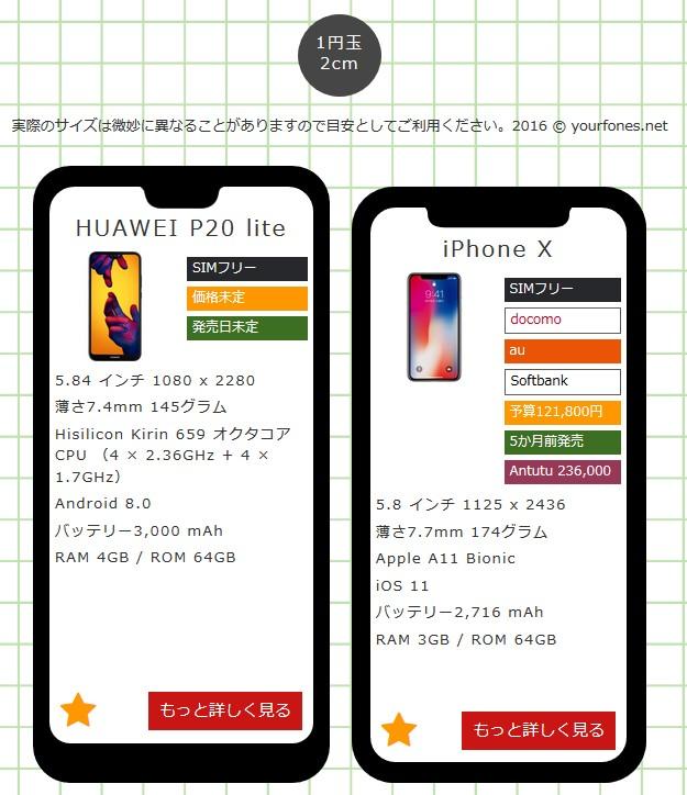 HUAWEI P20 liteとiPhone-Xを比較