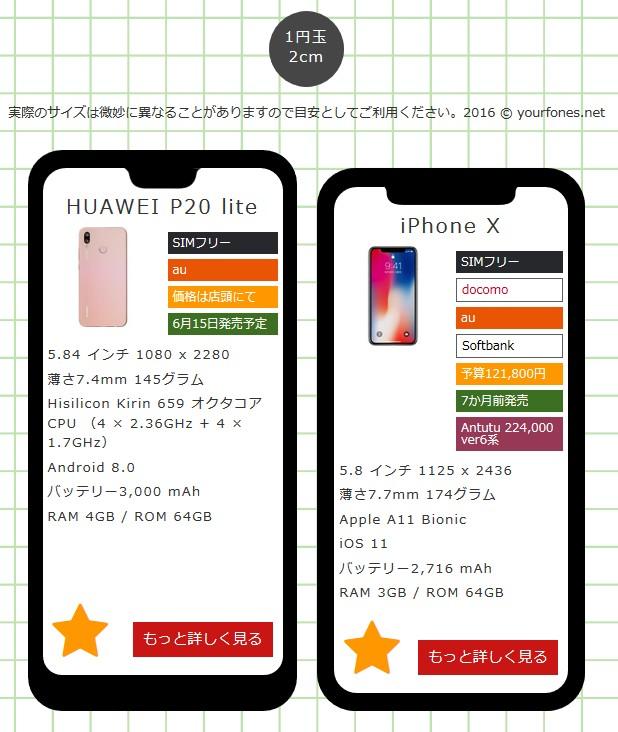 P20 liteとiPhone Xを比較