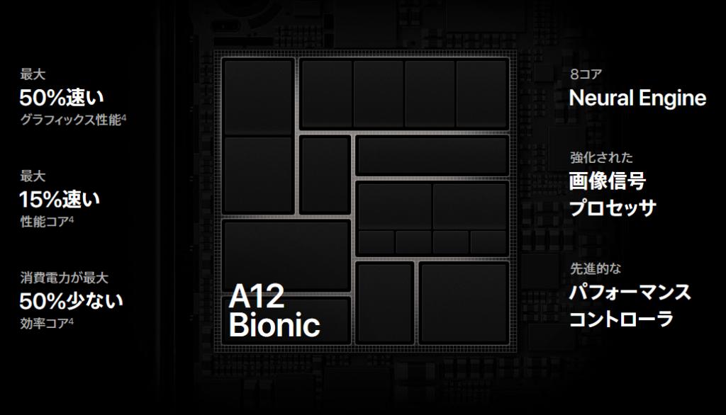 A12 Bionic(出典:公式サイト)