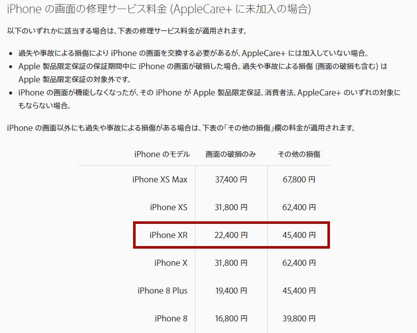 iPhoneの修理サービス料金(Apple公式サイトより。2018年11月4日現在の情報)