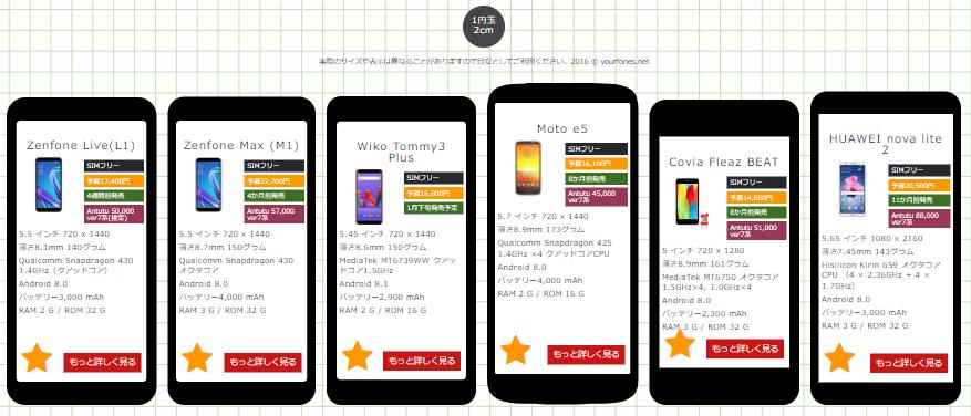 Zenfone Live(L1)、Zenfone Max(M1)、Wiko Tommy3 Plus、Moto e5、Covia FLEAZ BEAT、HUAWEI nova lite 2の画面を比較