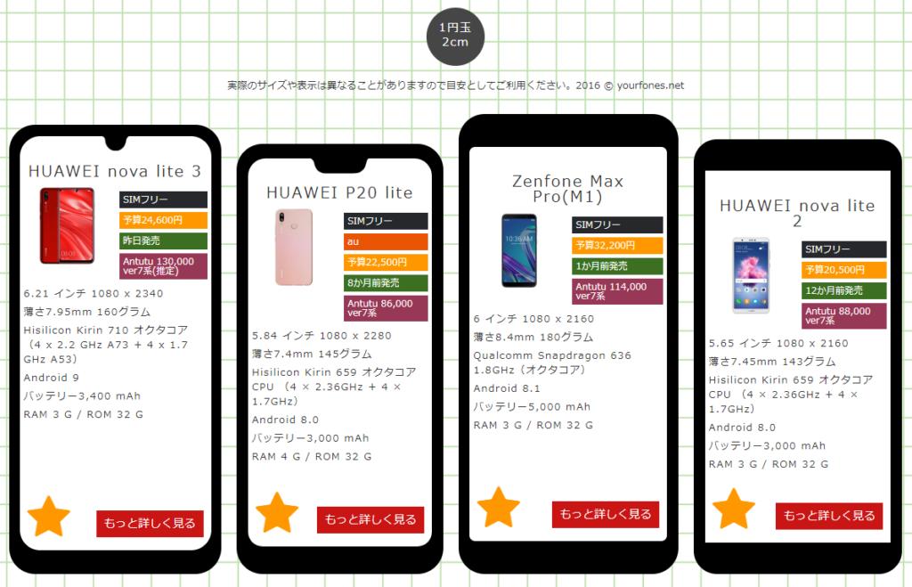 nova lite3とP20 liteとZenfone Max Pro M1とnova lite 2を並べて比較