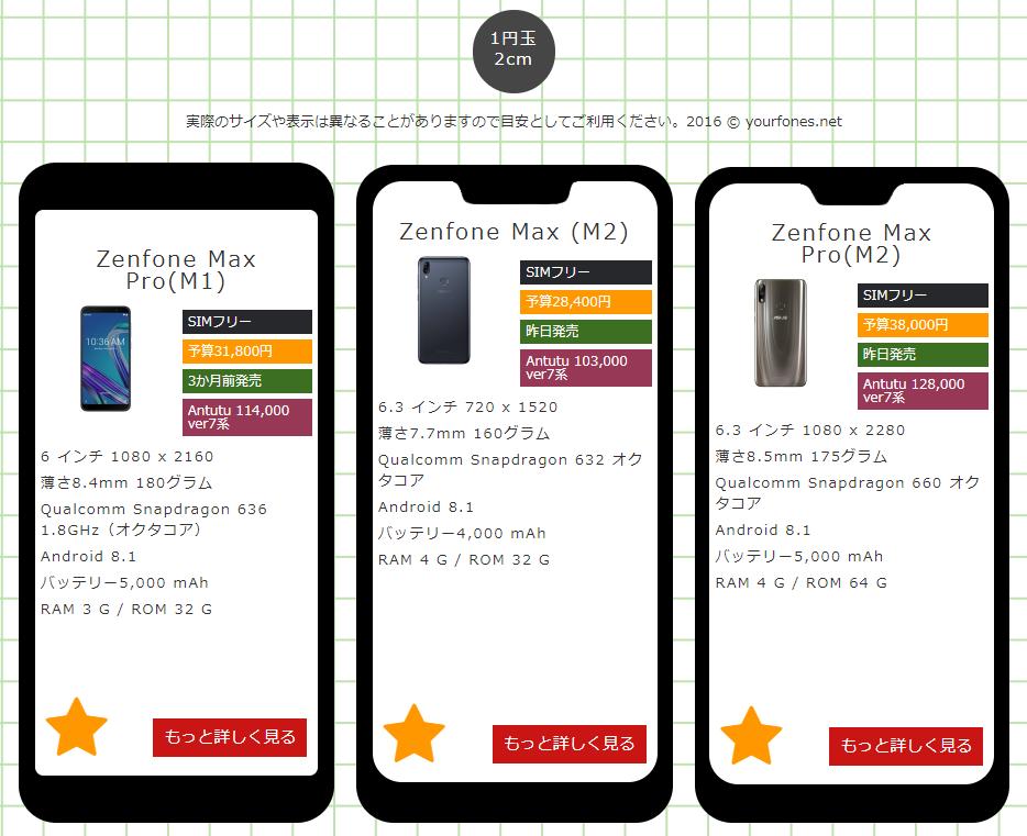 Zenfone Max Pro M1とMax M2とMax Pro M2の本体サイズを比較
