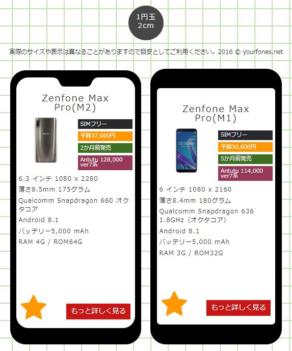 Zenfone Max Pro M2(左)とPro M1(右)