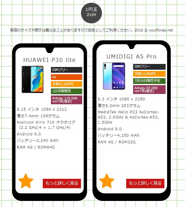 HUAWEI P30 liteとUMIDIGI A5 Proを比較