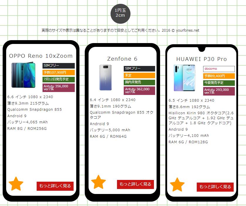 RenoとZenfone 6とP30 Proを比較