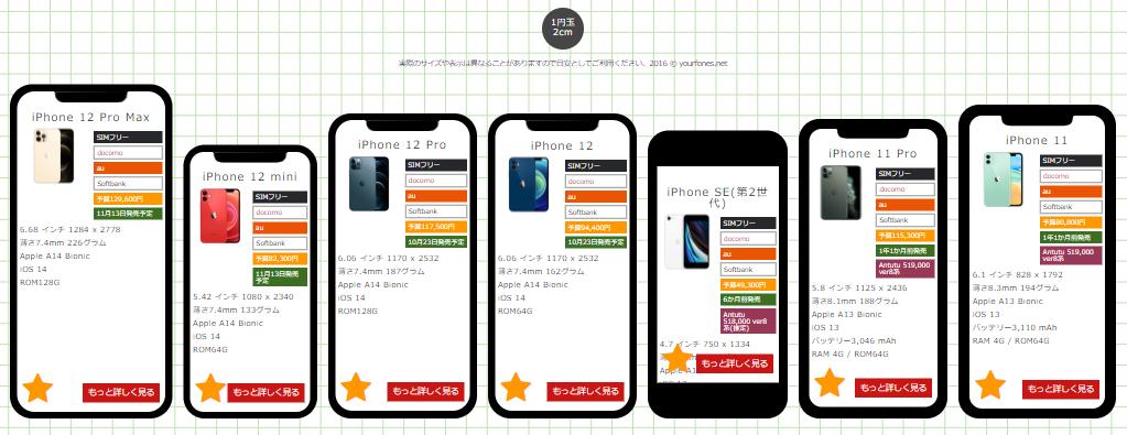 iPhone 12シリーズとSE(第二世代)とiPhone 11シリーズを比較
