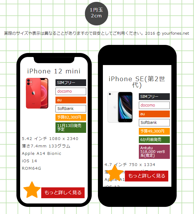 iPhone 12 miniとiPhone SE(第二世代)を並べて比較